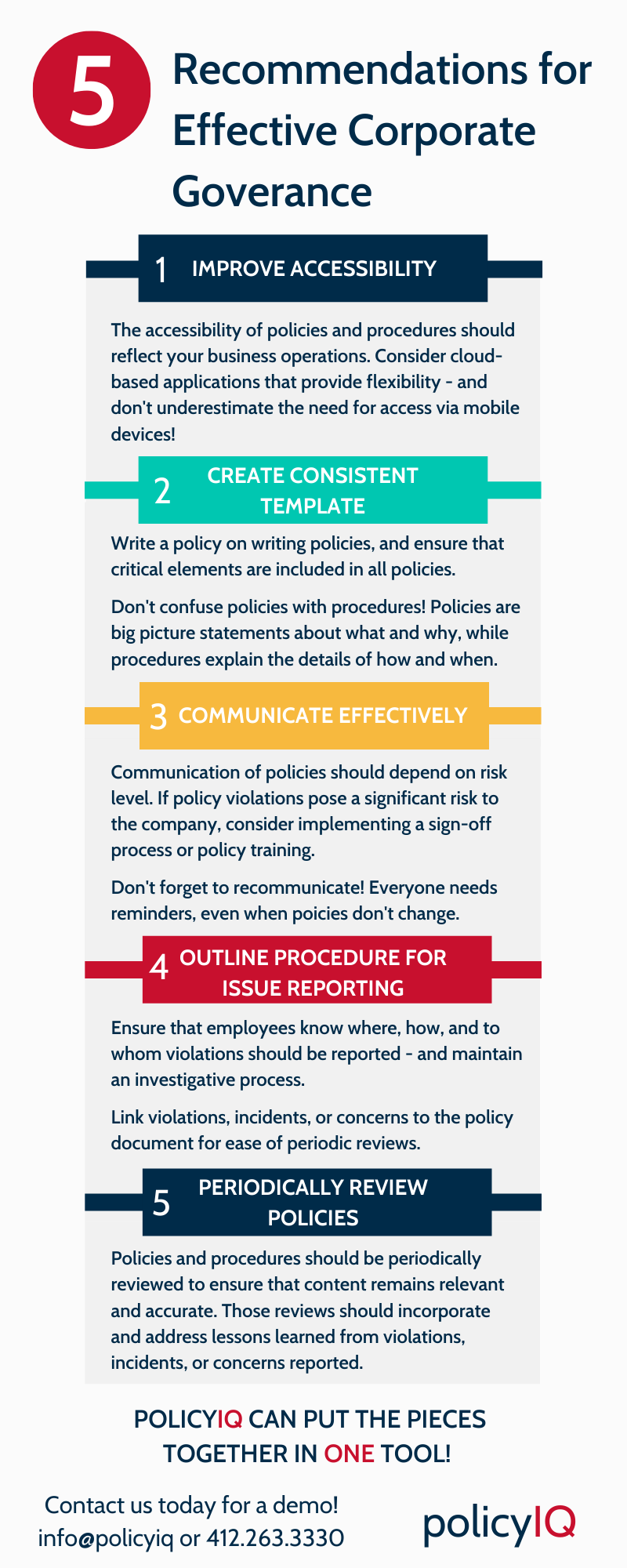 Infographic describing the 5 recommendations for effective corporate governance. Step 1: Improve Assessibility. Step 2: Create Consistent Template. Step 3: Communicate Effectively. Step 4: Outline Procedure for Issue Reporting. Step 5: Periodically Review Policies.