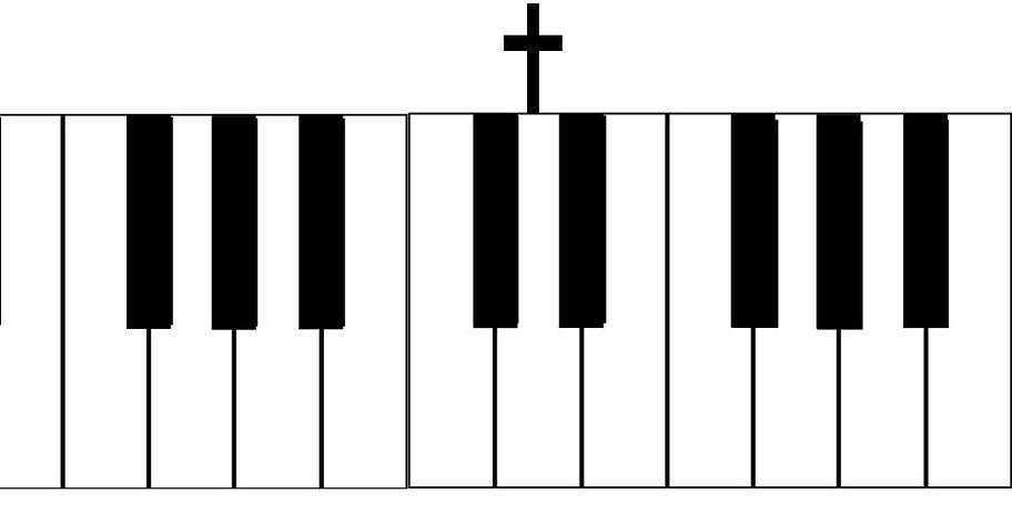 keyboard and cross