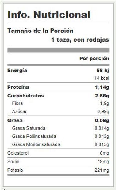 Valor Nutricional Nopal.JPG