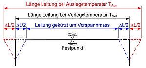 Lechausen2.jpeg