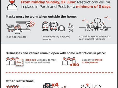 Latest restrictions June 27th