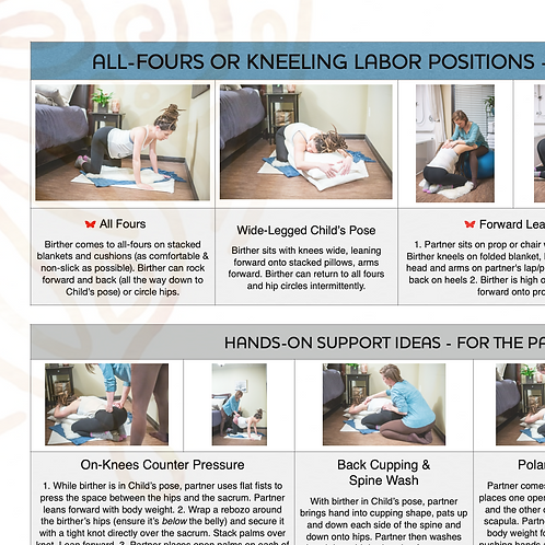 All Fours or Kneeling Labor Card