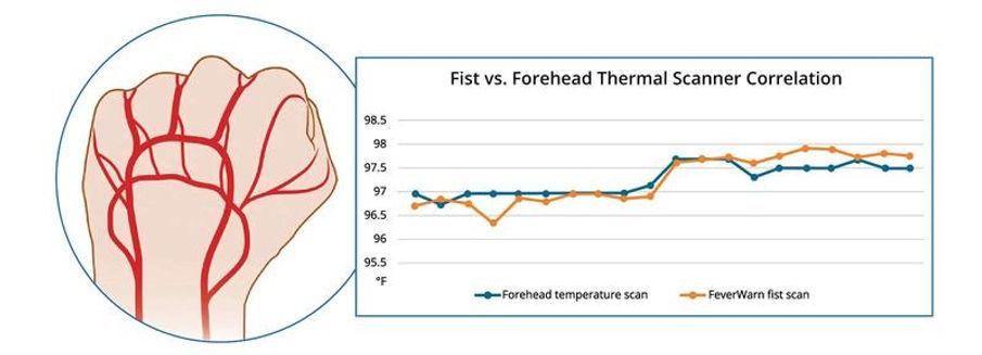 FIST VS FOREHEAD THERMAL SCANNER.jpg