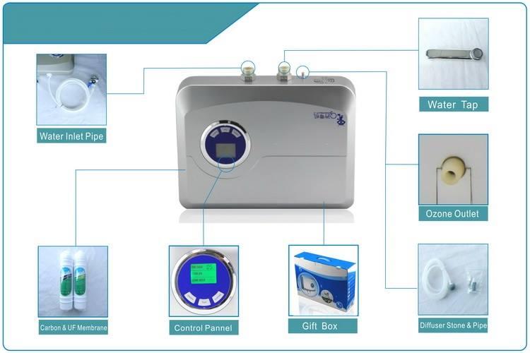 Purificador de aire y agua