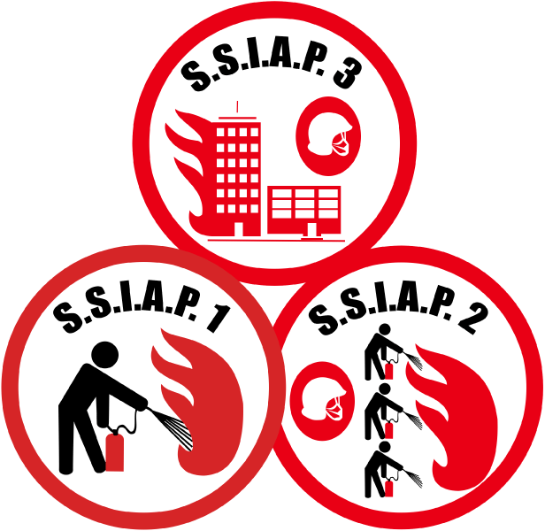 Formation SSIAP 1/2/3