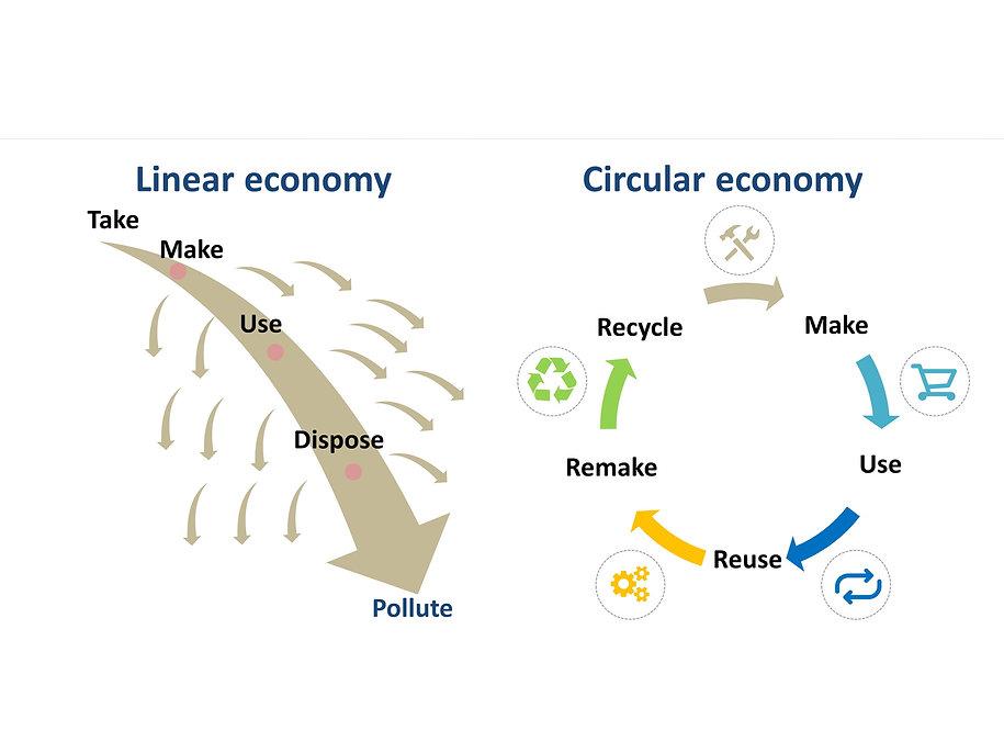 Circular_economy_3.jpg