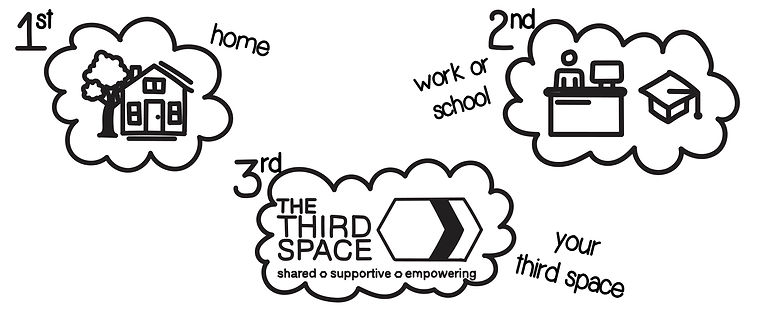 the third space concept.jpg