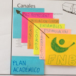 Business Model Planning in Colombia 3