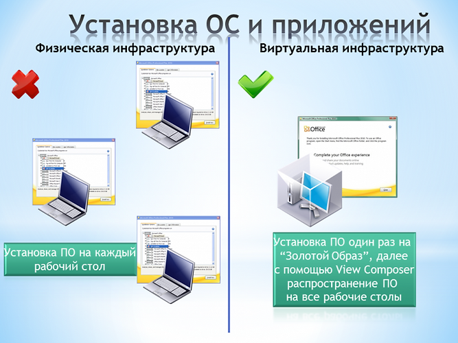 application-and-os-installation.png