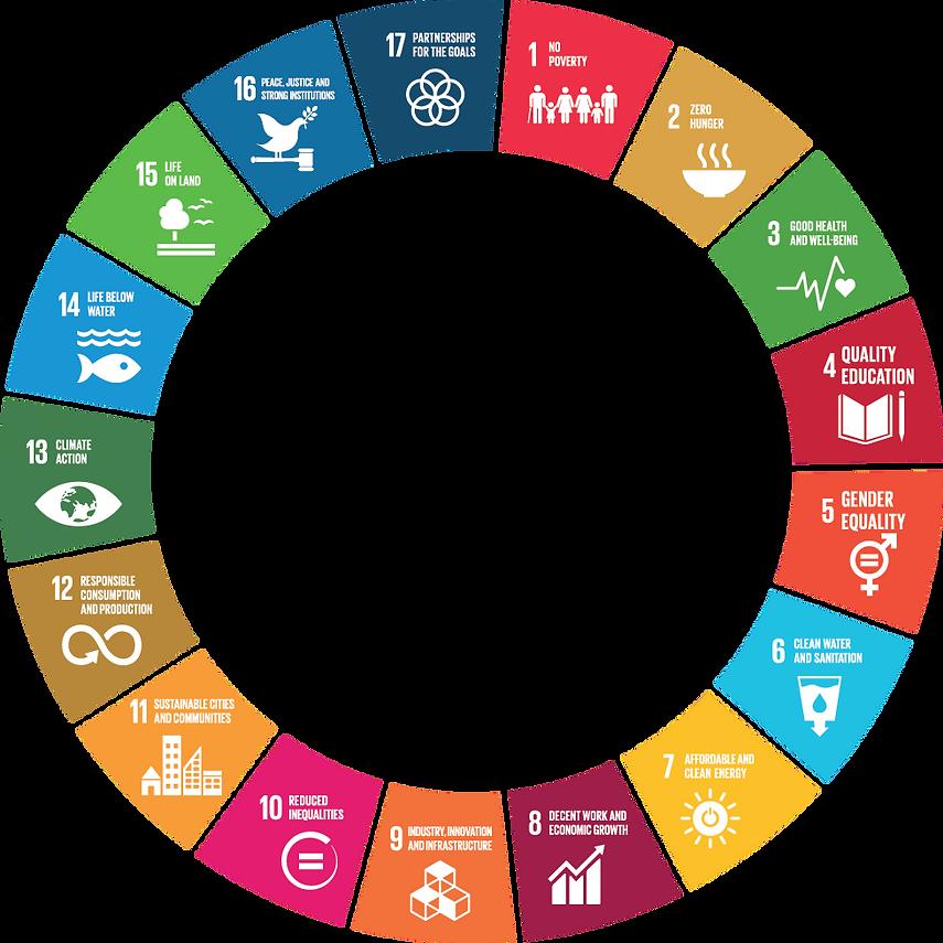 SDGs Circular.png