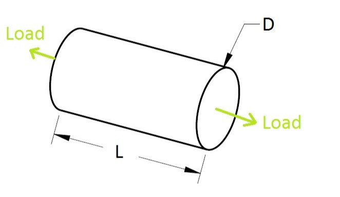 Representation of Poisson's Ratio