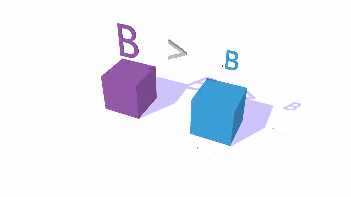 Representation of Bulk Modulus