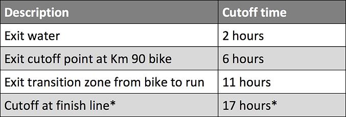patagonman patagonia extreme triathlon cutoff tempo corte