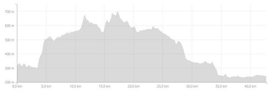 run route elevation profile altimetria patagonman patagonia extreme triathlon