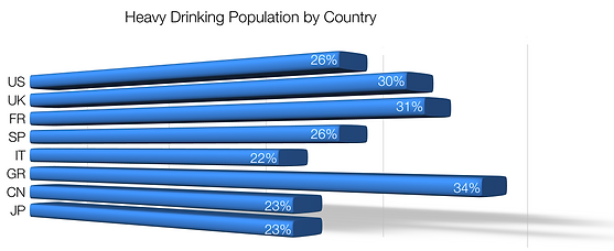 graph heavy drinking.png