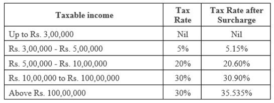 INCOME TAX SLAB INDIA 2017-2018