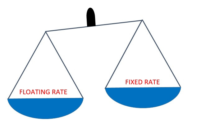 Floating interest rate vs Fixed interest rate home loan