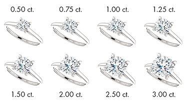 Diamond carat comparison