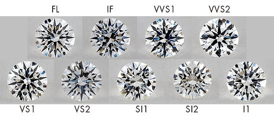 Diamond clarity grading pictures