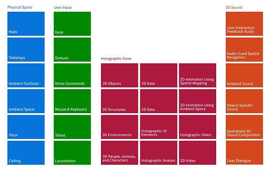 design-patterns_hololens3-sm.jpg