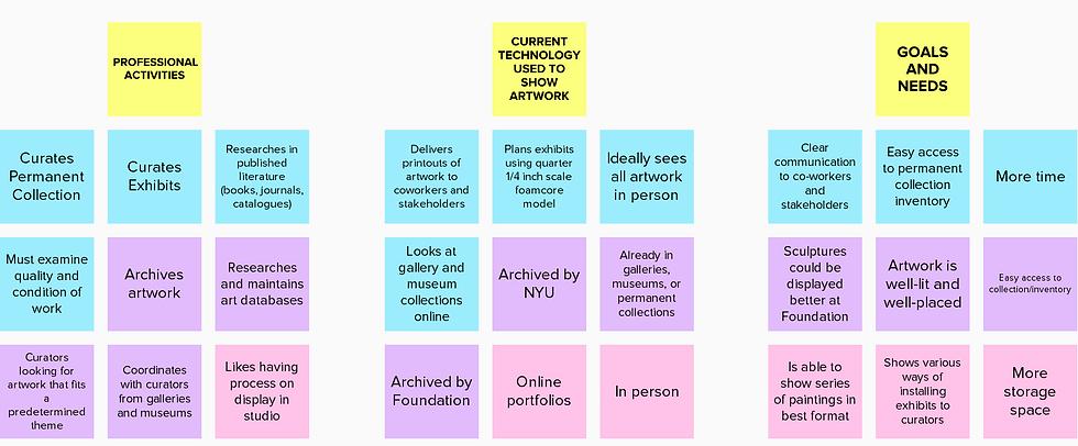 Affinity Diagram.png