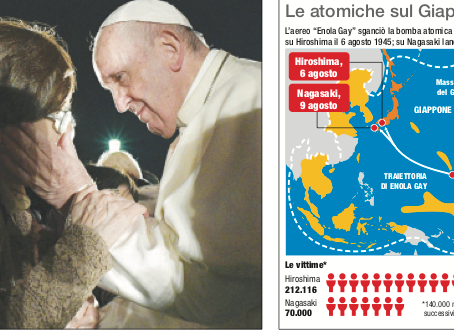 "Papa Francesco: ""Mai più"""