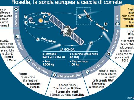 Il gran finale di Rosetta