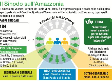 """""""L'Amazzonia a fuoco per interessi di alcuni"""""""