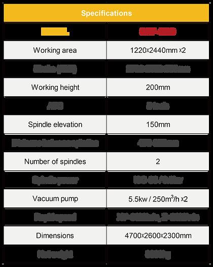 Static Column Nesting Table CNC Machining CenterSAV-482D