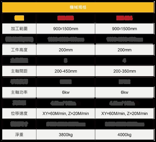 小型定柱矩陣檯面 CNC加工中心RM-354