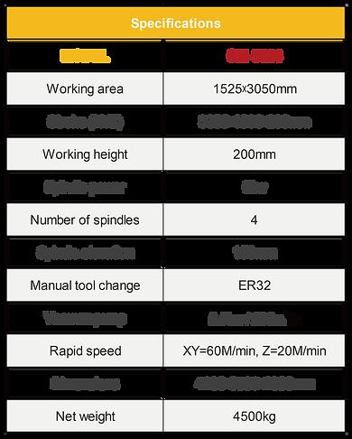 Moving Bridge & Nesting Table CNC Machining CenterCM-5104