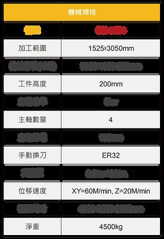 動柱矩陣檯面 CNC加工中心CM-5104