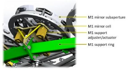 M1 Support Assembly.JPG