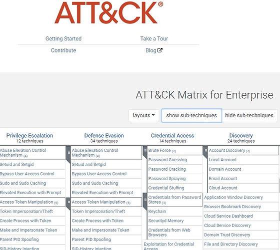 ATT&CK2.JPG