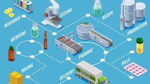 שיפור מדד שרשרת האספקה בתהליך מתמשך