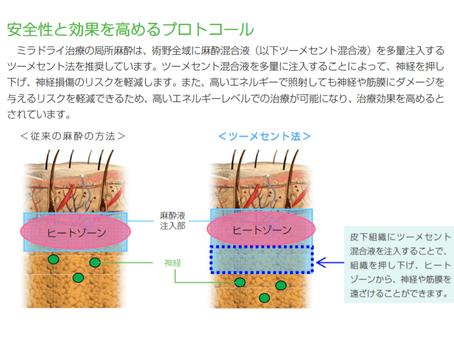 ミラドライの麻酔について CLINIC N東京銀座 ワキガ多汗症治療