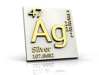 Why Buy Silver? 10 Reasons to Invest in Silver Now (w/Charts)