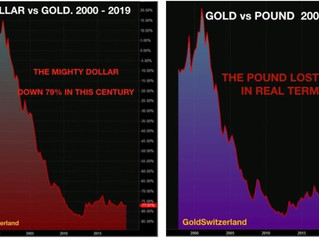 SILVER SHORTAGES ARE HERE AND GOLD SCARCITY IS COMING
