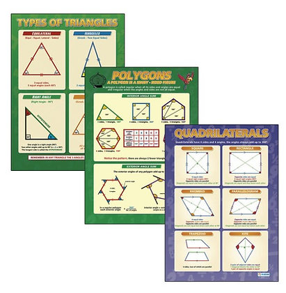 Geometry Shapes Poster Set
