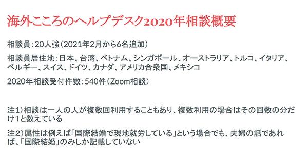 スクリーンショット 2021-07-25 21.51.14.png