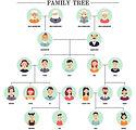 FamilyTree.jpeg