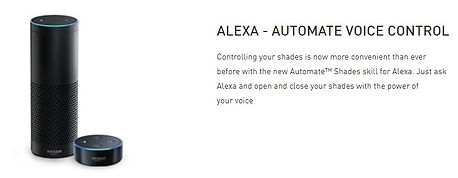 Alexa Automate Electric Shades