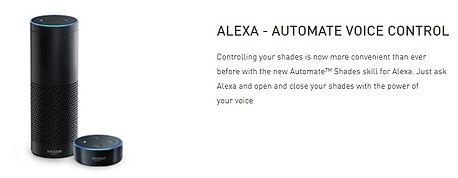 Alexa Automate Electric Shades