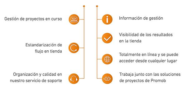 infográfico espanhol.png