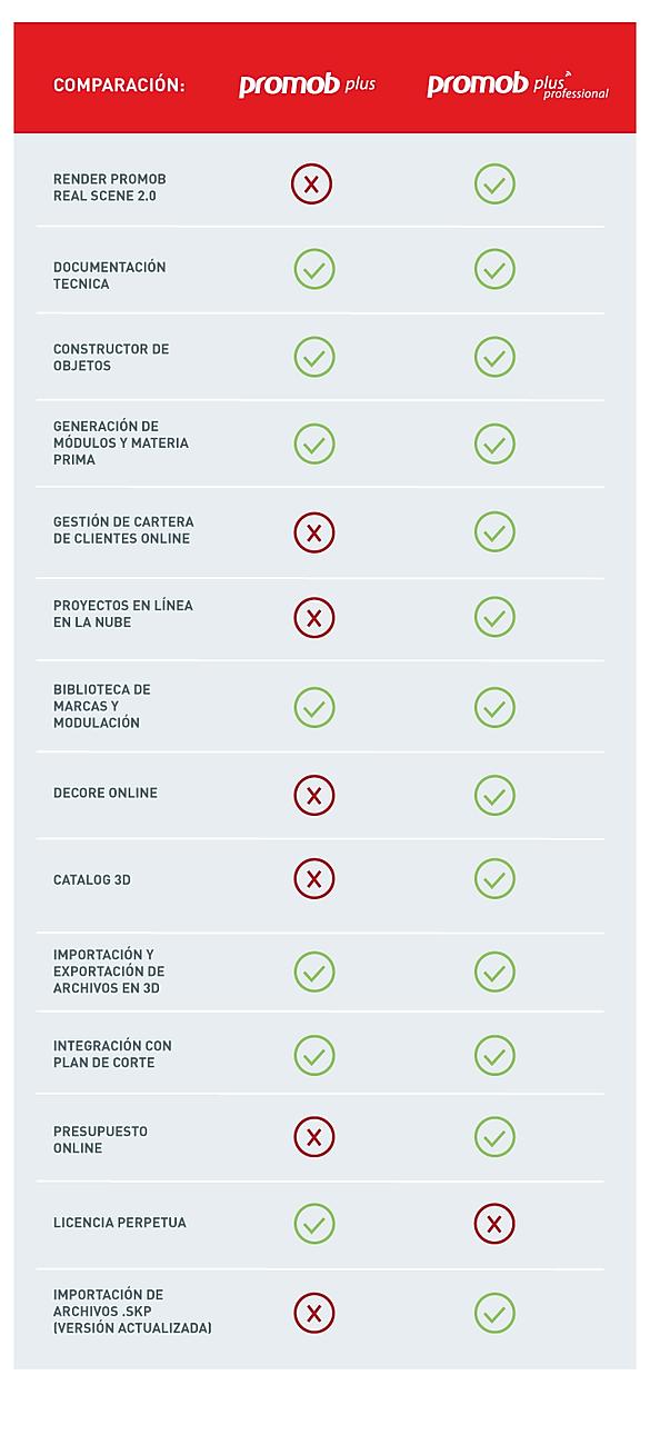 tabela-atualizada-(ESPANHOL).png