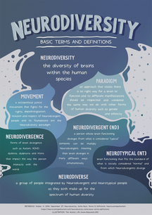 Neurodiversity: Basic Terms and Definitions