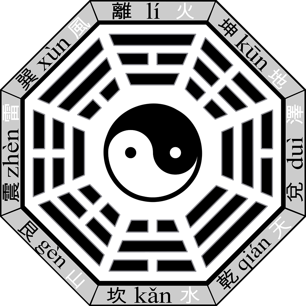The 8 Symbols of the I Ching