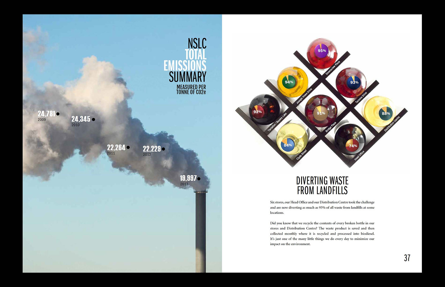 NSLC Annual Report