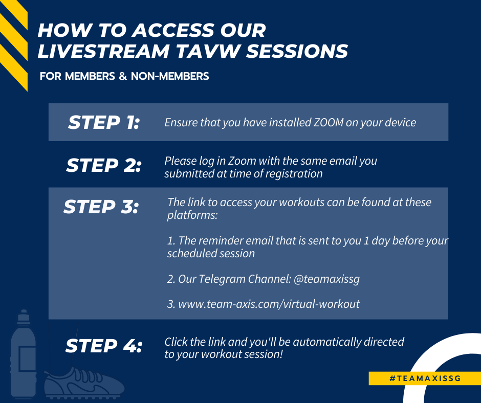How to access livestream sessions