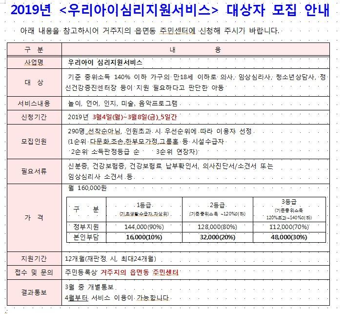 2019년 우리아이심리지원서비스 대상자 모집 안내